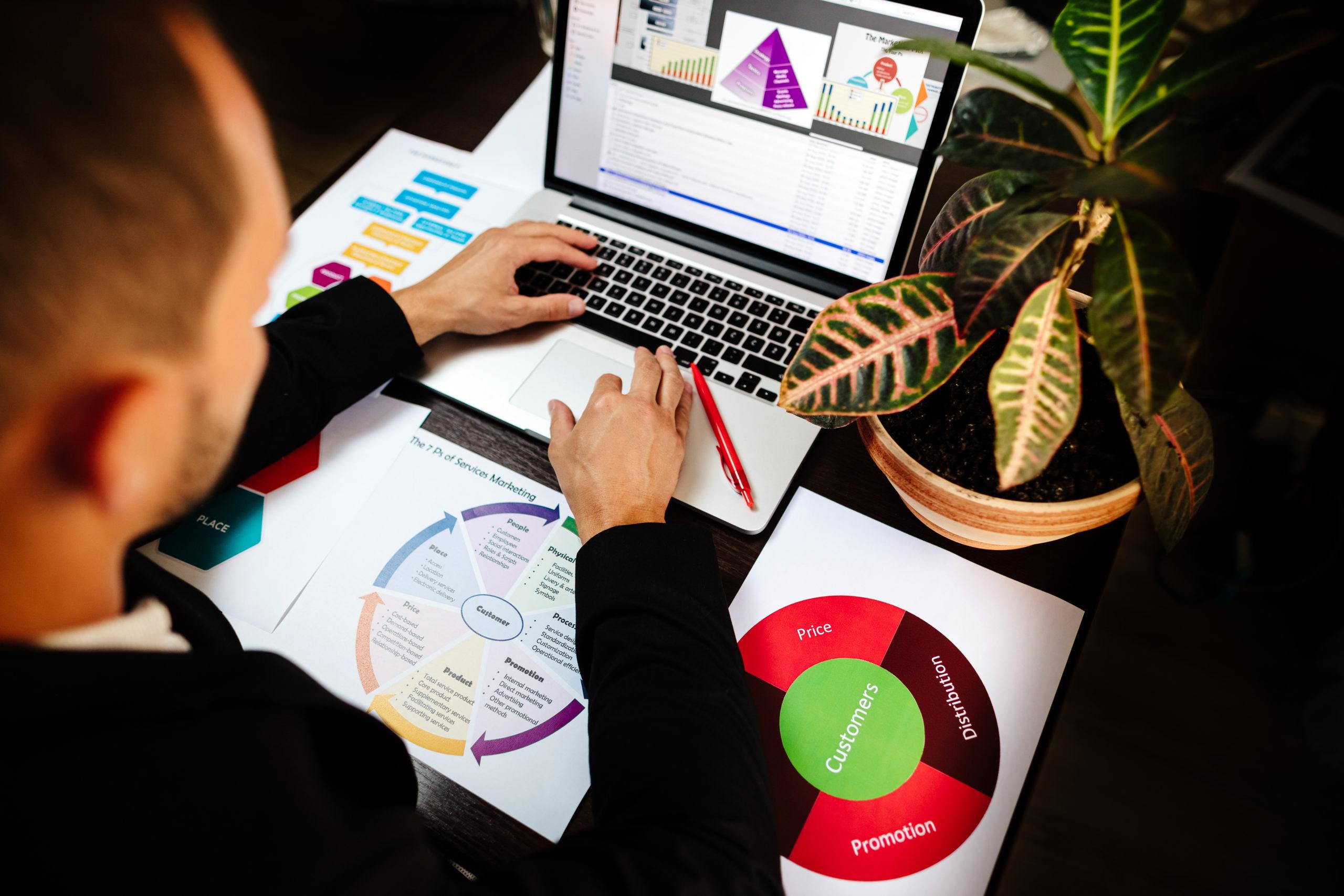 6 Must-have skills voor het verkopen van je online training